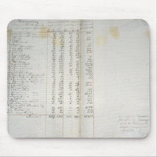 Record of colonies in Warthebruch, Poland, 1775 Mouse Pad