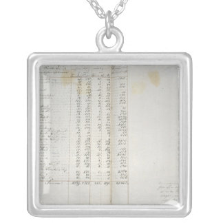 Record of colonies in Warthebruch, Poland, 1775 Square Pendant Necklace