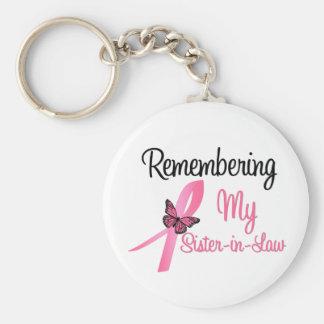 Recordando a mi cuñada - cáncer de pecho llavero redondo tipo pin