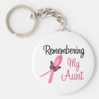 Recordando a mi tía - conciencia del cáncer de llavero redondo tipo pin