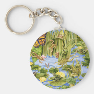 Rectangular Frog Keychain