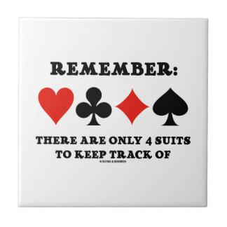 Recuerde: Hay solamente 4 juegos a no perder de Azulejos Cerámicos