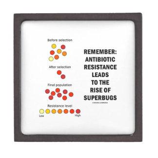 Recuerde la subida antibiótico de la resistencia caja de recuerdo de calidad