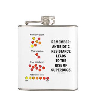 Recuerde la subida antibiótico de la resistencia petaca