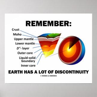 Recuerde La tierra tiene mucha discontinuidad Poster