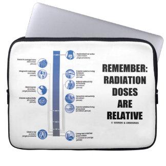 Recuerde: Las dosis de radiación son la física Fundas Ordendadores