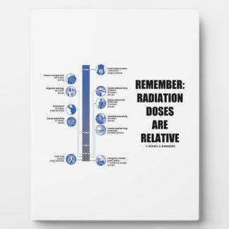 Recuerde: Las dosis de radiación son la física Placa