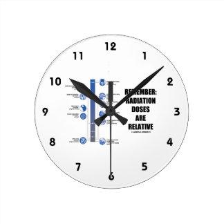 Recuerde: Las dosis de radiación son la física Reloj Redondo Mediano