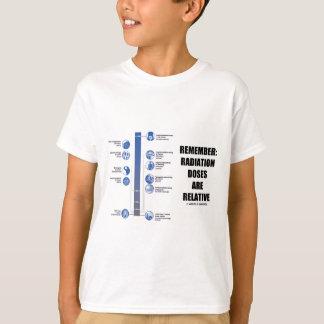 Recuerde: Las dosis de radiación son relativas Camisas