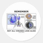 Recuerde no todos los virus idénticos (la etiquetas redondas