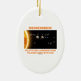 Recuerde Plutón tiene no más situación planetaria