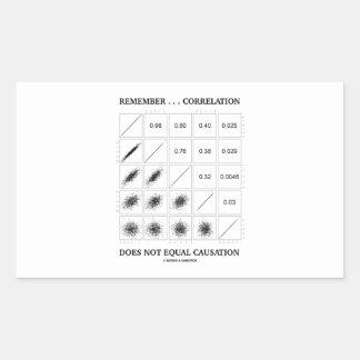Recuerde que… la correlación no iguala la pegatina rectangular