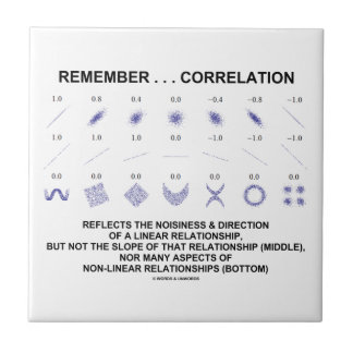 Recuerde que la correlación refleja la relación azulejo cuadrado pequeño