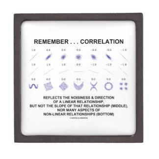Recuerde que la correlación refleja la relación caja de recuerdo de calidad