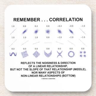 Recuerde que la correlación refleja la relación posavasos de bebida