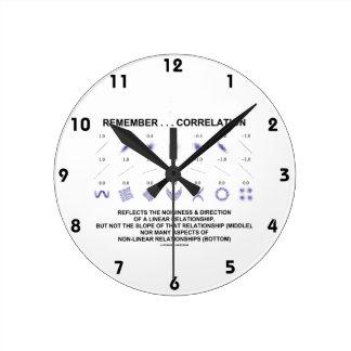Recuerde que la correlación refleja la relación reloj redondo mediano