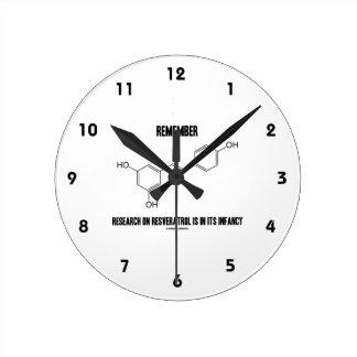 Recuerde que la investigación sobre Resveratrol Reloj Redondo Mediano