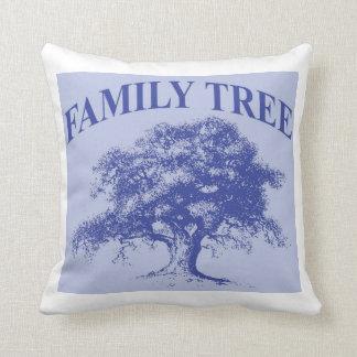 Recuerdo personalizado de la reunión de familia cojín