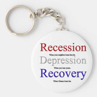 Recuperación de la depresión de la recesión llavero redondo tipo pin