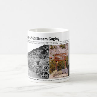 Recursos hídricos II - John Wesley Powell Tazas De Café