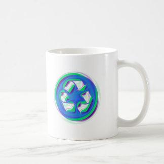 Recycle 2 coffee mugs