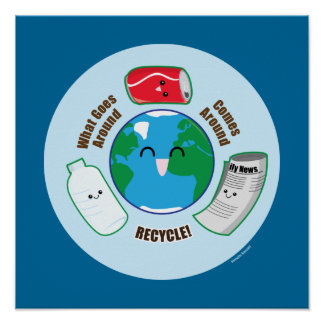 Recycle Posters | Zazzle