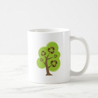 Recycle Tree Green Mug