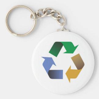 recycling arrows symbol keychain