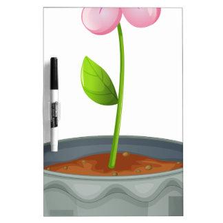 Recylce symbol Dry-Erase whiteboard