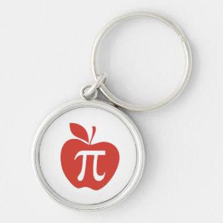 Red Apple Pie Keychain