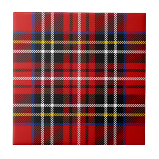 Red, black, blue, yellow and white tartan tile