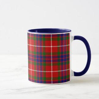 Red Blue and Green Clan Fraser Tartan Mug