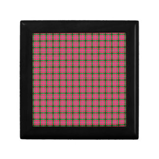 Red, Green and Pink Plaid Keepsake Box