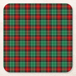 Red Green Holiday Plaid Pattern Square Paper Coaster