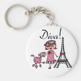 Red Hair Diva Key Chain
