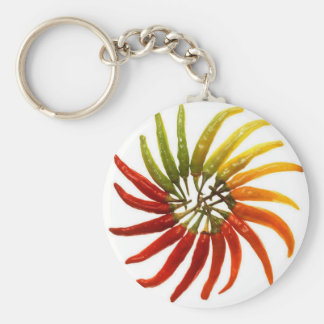 Red Hot Chili Peppers Keychain