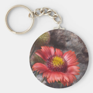 Red Indian Blanket Keychain