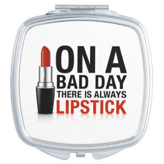 Red Lipstick Mirror Compact