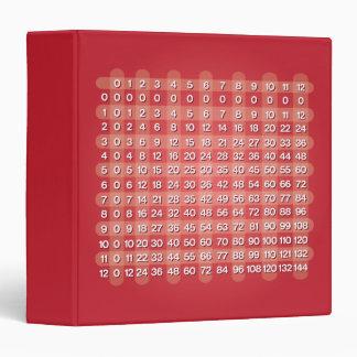Red Multiplication Table Binder
