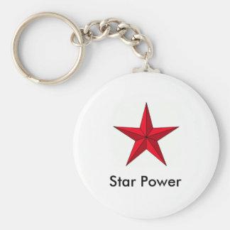 red-pointy-star[1], Star Power Keychain