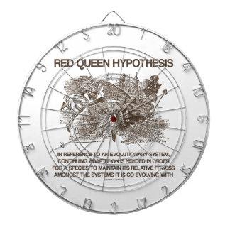 Red Queen Hypothesis (Wonderland Alice Red Queen) Dart Board