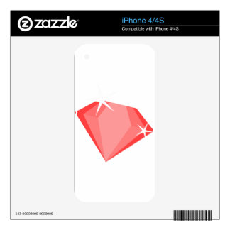 Red Ruby iPhone 4 Skins