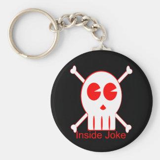 Red Skully Keychain