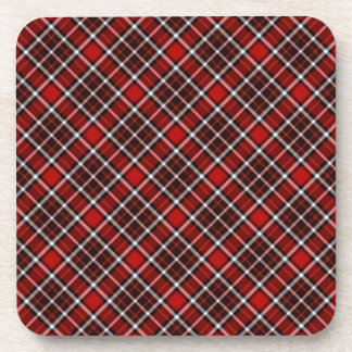 Red, White and Black Plaid Pattern Beverage Coaster