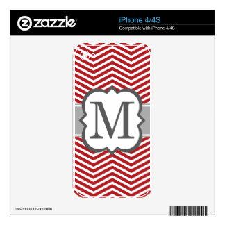 Red White Monogram Letter M Chevron Skin For iPhone 4