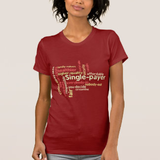 Red Word Cloud T-shirt