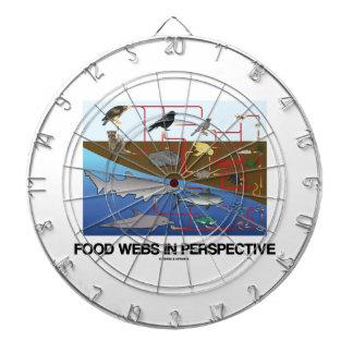 Redes alimentarias en la perspectiva (biología de