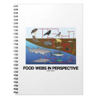 Redes alimentarias en la perspectiva (biología de libretas espirales