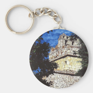 Rediscovering the Past Basic Round Button Keychain