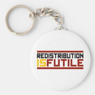 Redistribution is Futile Basic Round Button Keychain